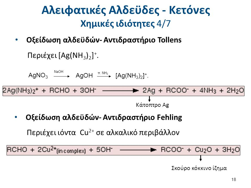 Αλειφατικές Αλδεϋδες - Κετόνες Χημικές ιδιότητες 4/7 Οξείδωση αλδεϋδών- Αντιδραστήριο Tollens Περιέχει [Ag(NH 3 ) 2 ] +. AgNO 3 AgOH NaOH π. NH 3 [Ag(