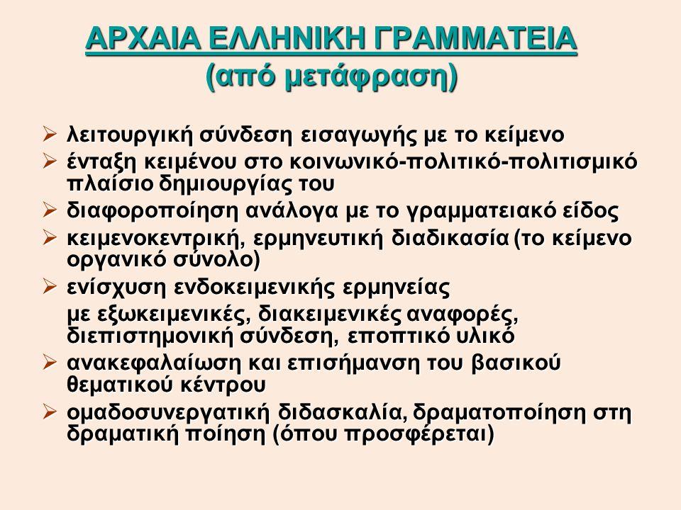 ΑΡΧΑΙΑ ΕΛΛΗΝΙΚΗ ΓΡΑΜΜΑΤΕΙΑ (από μετάφραση)  λειτουργική σύνδεση εισαγωγής με το κείμενο  ένταξη κειμένου στο κοινωνικό-πολιτικό-πολιτισμικό πλαίσιο