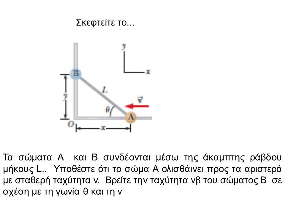 Τα σώματα Α και Β συνδέονται μέσω της άκαμπτης ράβδου μήκους L..