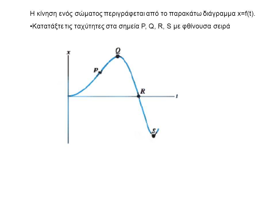 Ποια η στιγμιαία ταχύτητα για t=1sec, t=3sec, t=4,5sec, t=7,5sec