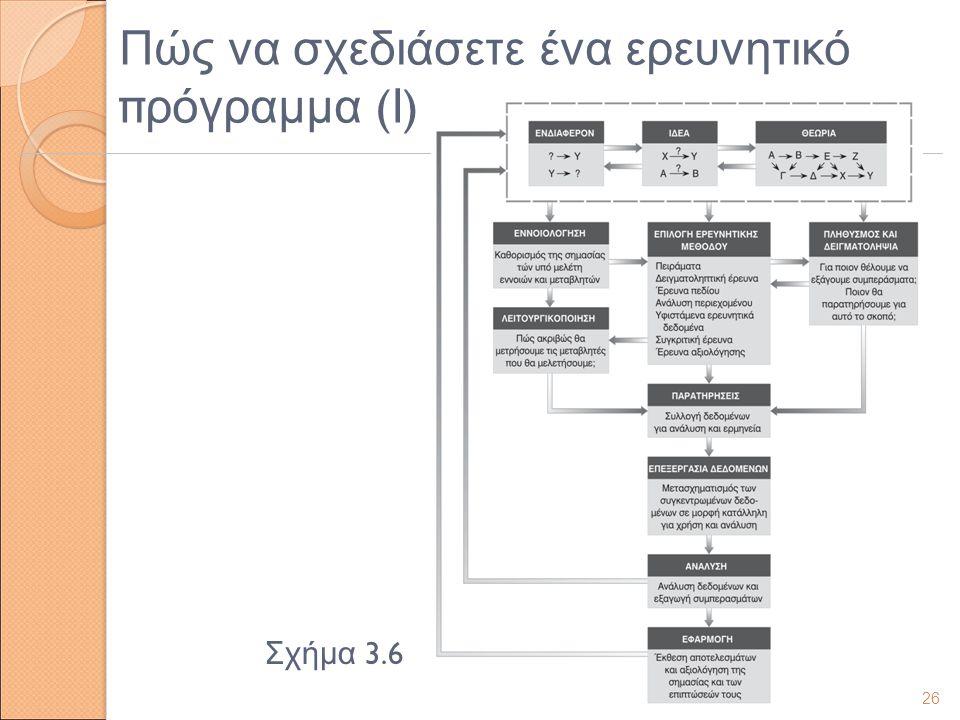 Πώς να σχεδιάσετε ένα ερευνητικό π ρόγραμμα ( Ι ) 3-26 Σχήμα 3.6