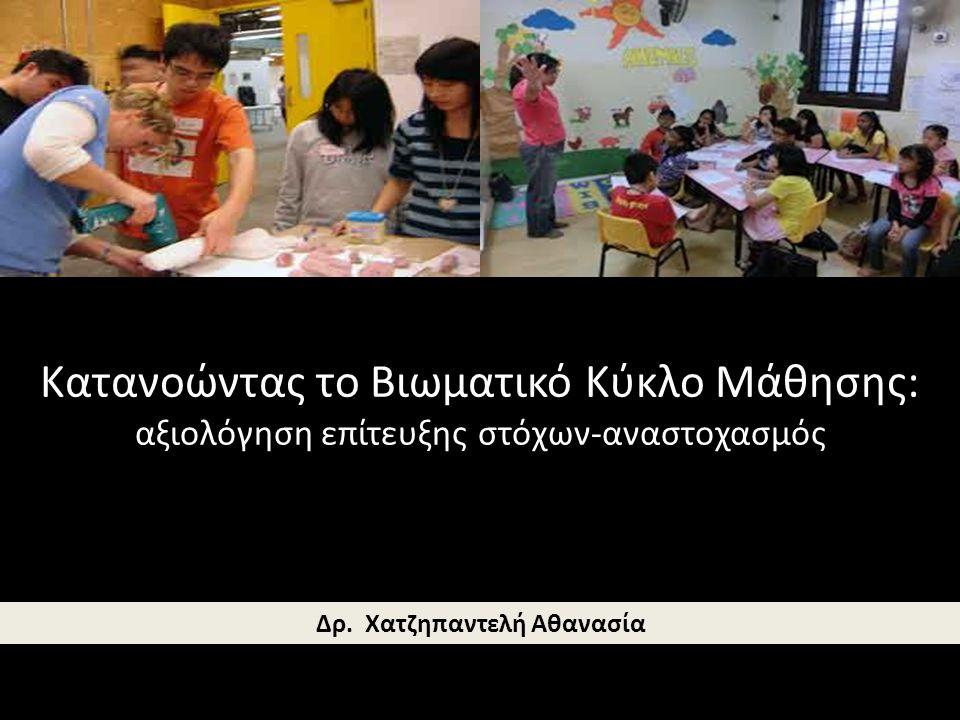 Βιωματικές δράσεις Πληροφόρηση Εξερεύνηση Ανταλλαγή εμπειριών Επεξεργασία Γενίκευση Εφαρμογή Αξιολόγηση Αυτοαξιολόγηση Στάδια βιωματικής μάθησης