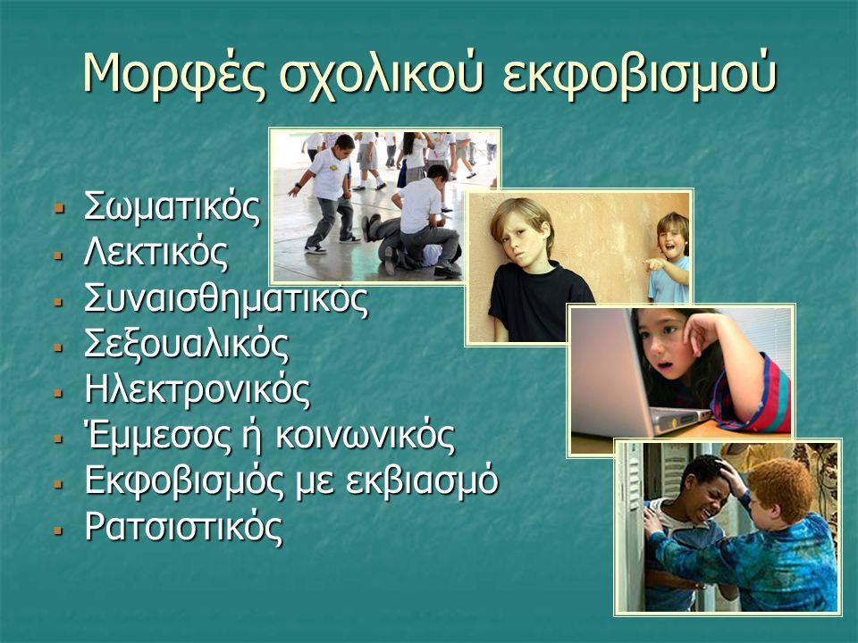 Μορφές σχολικού εκφοβισμού  Σωματικός  Λεκτικός  Συναισθηματικός  Σεξουαλικός  Ηλεκτρονικός  Έμμεσος ή κοινωνικός  Εκφοβισμός με εκβιασμό  Ρατ