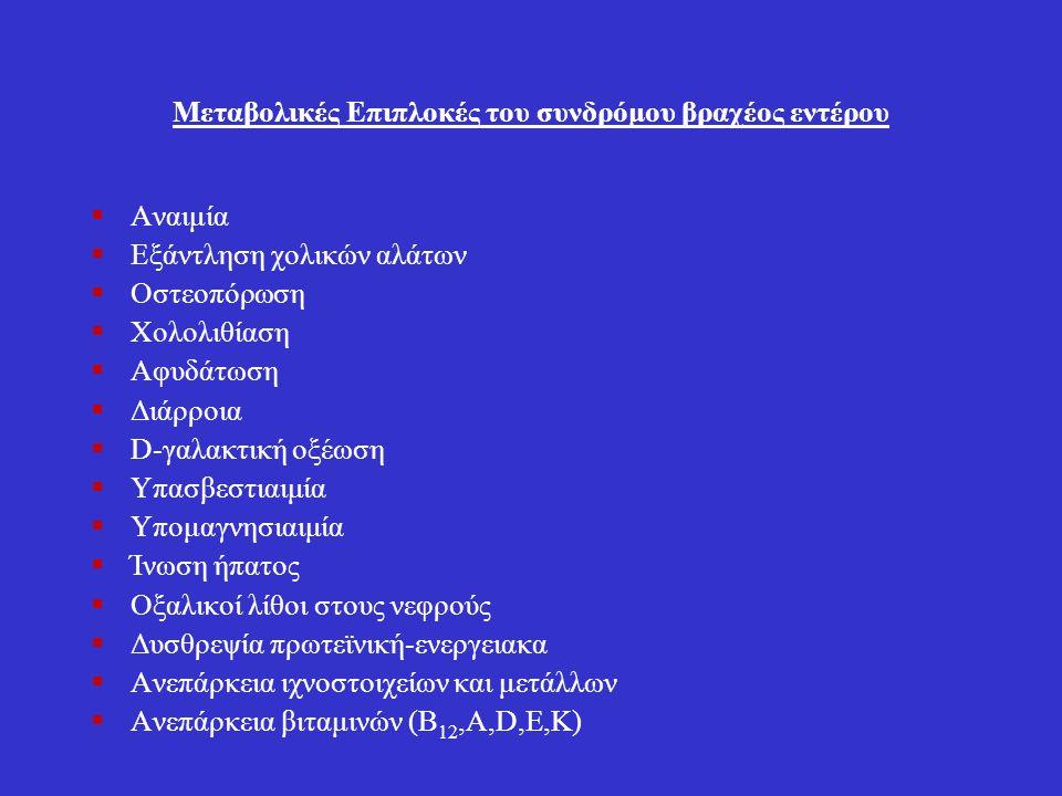 Μεταβολικές Επιπλοκές του συνδρόμου βραχέος εντέρου  Αναιμία  Εξάντληση χολικών αλάτων  Οστεοπόρωση  Χολολιθίαση  Αφυδάτωση  Διάρροια  D-γαλακτ
