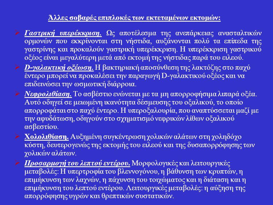 Άλλες σοβαρές επιπλοκές των εκτεταμένων εκτομών:  Γαστρική υπερέκκριση. Ως αποτέλεσμα της ανεπάρκειας ανασταλτικών ορμονών που εκκρίνονται στη νήστιδ
