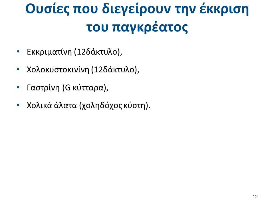 Ουσίες που διεγείρουν την έκκριση του παγκρέατος Εκκριματίνη (12δάκτυλο), Χολοκυστοκινίνη (12δάκτυλο), Γαστρίνη (G κύτταρα), Χολικά άλατα (χοληδόχος κύστη).