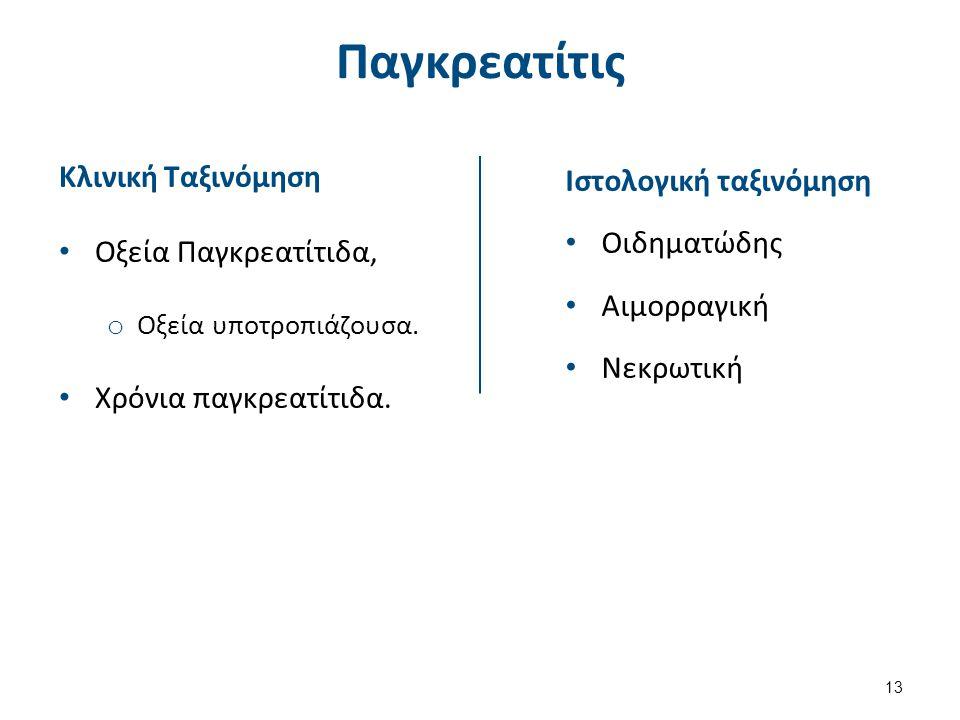 Παγκρεατίτις Κλινική Ταξινόμηση Οξεία Παγκρεατίτιδα, o Οξεία υποτροπιάζουσα.
