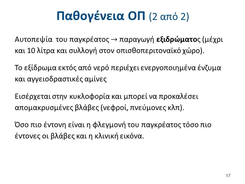 Παθογένεια ΟΠ (2 από 2) Αυτοπεψία του παγκρέατος → παραγωγή εξιδρώματος (μέχρι και 10 λίτρα και συλλογή στον οπισθοπεριτοναϊκό χώρο).