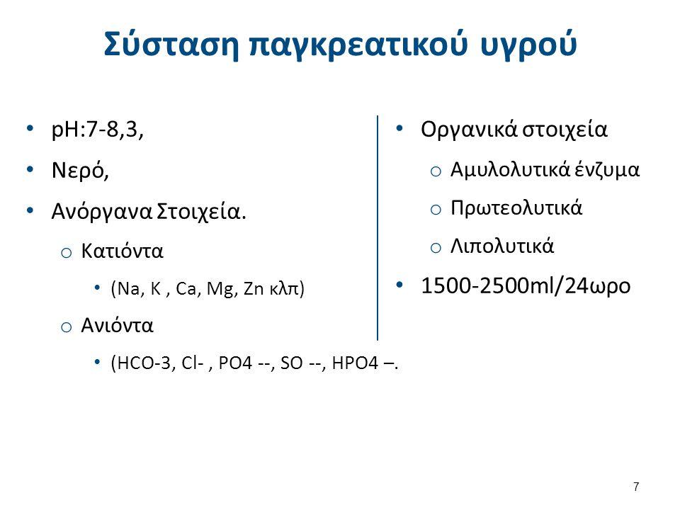 Ένζυμα (1 από 2) Πρωτεολυτικά: Εκκρίνονται σε ανενεργό μορφή και με την επίδραση της εντεροκινάσης μετατρέπονται σε ενεργό.