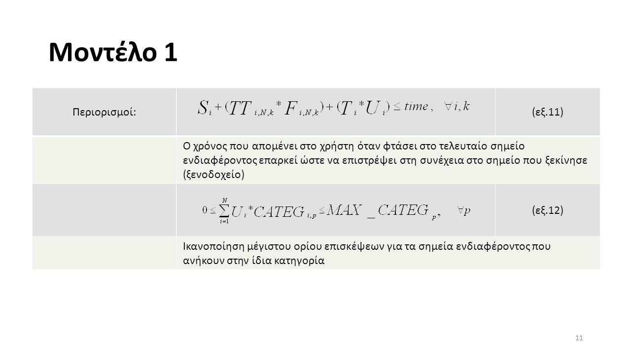 Μοντέλο 1 Περιορισμοί:(εξ.11) Ο χρόνος που απομένει στο χρήστη όταν φτάσει στο τελευταίο σημείο ενδιαφέροντος επαρκεί ώστε να επιστρέψει στη συνέχεια στο σημείο που ξεκίνησε (ξενοδοχείο) (εξ.12) Ικανοποίηση μέγιστου ορίου επισκέψεων για τα σημεία ενδιαφέροντος που ανήκουν στην ίδια κατηγορία 11