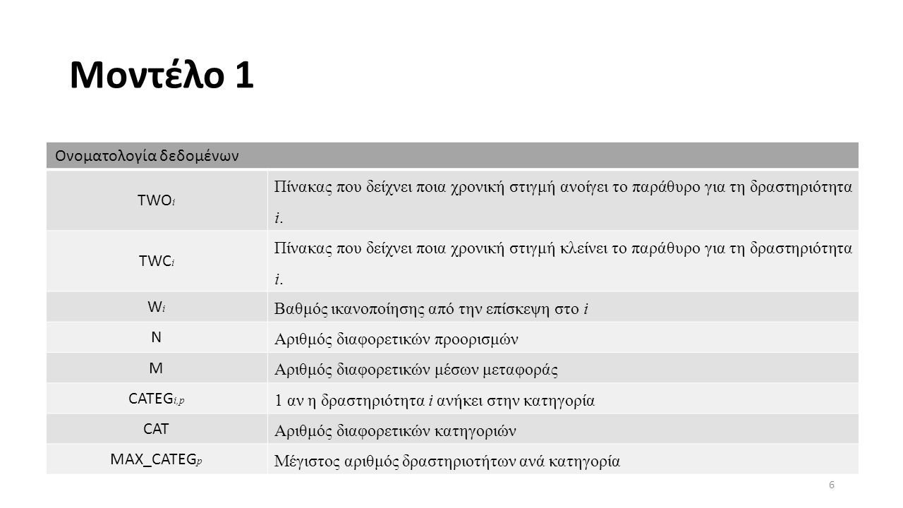 Μοντέλο 1 Ονοματολογία δεδομένων TWO i Πίνακας που δείχνει ποια χρονική στιγμή ανοίγει το παράθυρο για τη δραστηριότητα i.