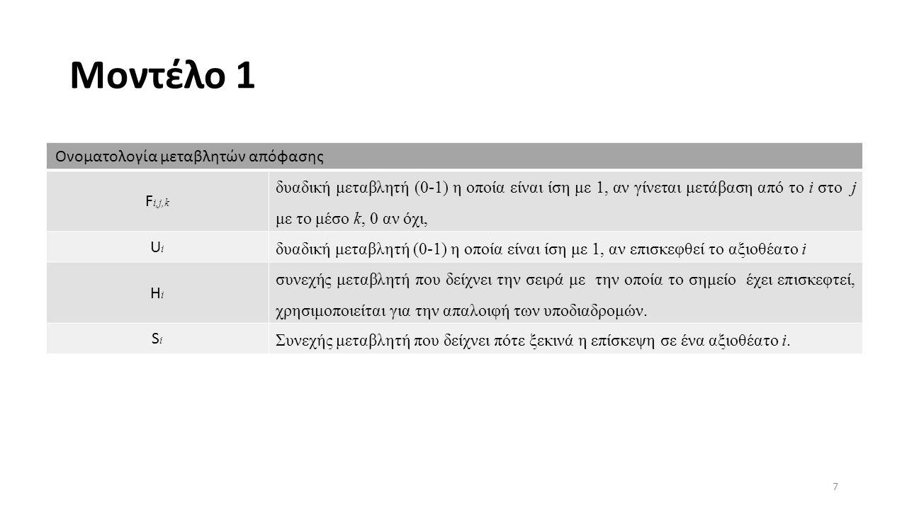 Μοντέλο 1 Ονοματολογία μεταβλητών απόφασης F i,j,k δυαδική μεταβλητή (0-1) η οποία είναι ίση με 1, αν γίνεται μετάβαση από το i στο j με το μέσο k, 0 αν όχι, UiUi δυαδική μεταβλητή (0-1) η οποία είναι ίση με 1, αν επισκεφθεί το αξιοθέατο i HiHi συνεχής μεταβλητή που δείχνει την σειρά με την οποία το σημείο έχει επισκεφτεί, χρησιμοποιείται για την απαλοιφή των υποδιαδρομών.