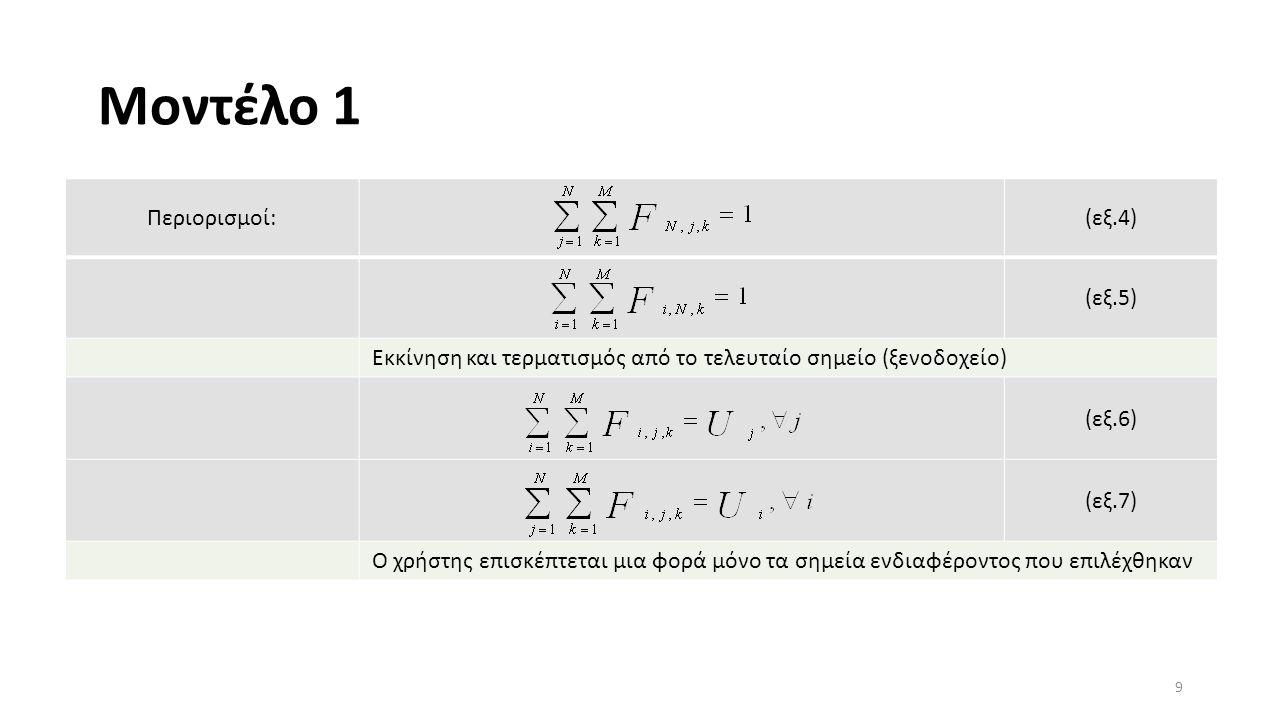 Μοντέλο 1 Περιορισμοί:(εξ.4) (εξ.5) Εκκίνηση και τερματισμός από το τελευταίο σημείο (ξενοδοχείο) (εξ.6) (εξ.7) Ο χρήστης επισκέπτεται μια φορά μόνο τα σημεία ενδιαφέροντος που επιλέχθηκαν 9