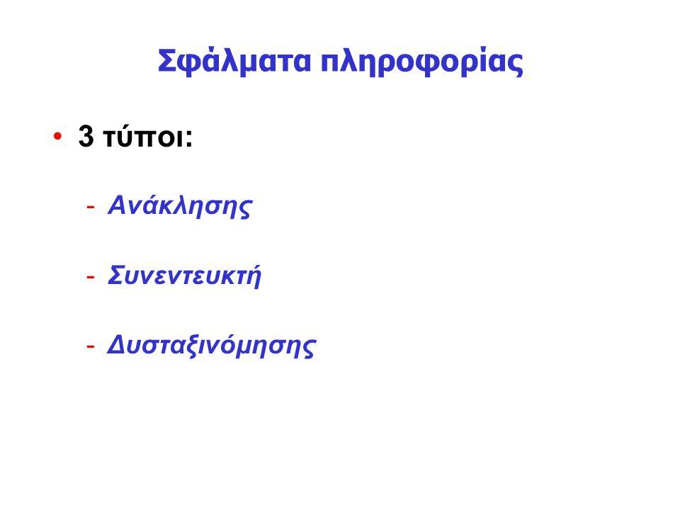 Σφάλματα πληροφορίας 3 τύποι: -Ανάκλησης -Συνεντευκτή -Δυσταξινόμησης