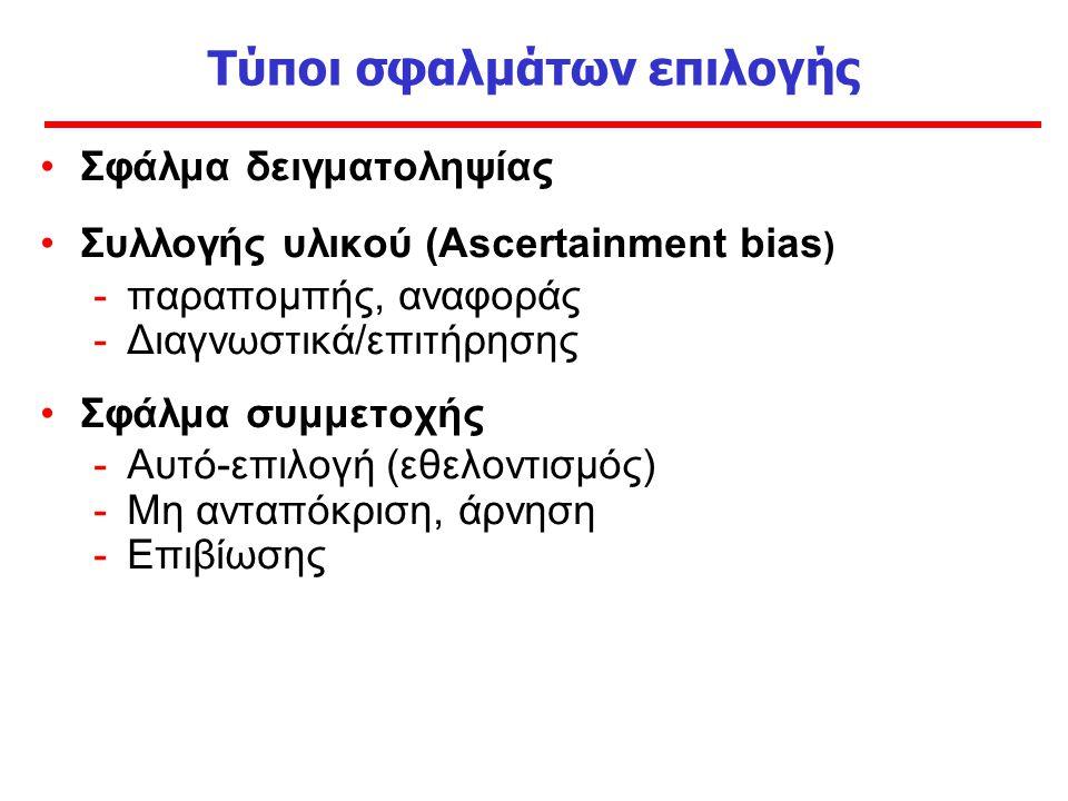 Τύποι σφαλμάτων επιλογής Σφάλμα δειγματοληψίας Συλλογής υλικού (Ascertainment bias ) -παραπομπής, αναφοράς -Διαγνωστικά/επιτήρησης Σφάλμα συμμετοχής -Αυτό-επιλογή (εθελοντισμός) -Μη ανταπόκριση, άρνηση -Επιβίωσης