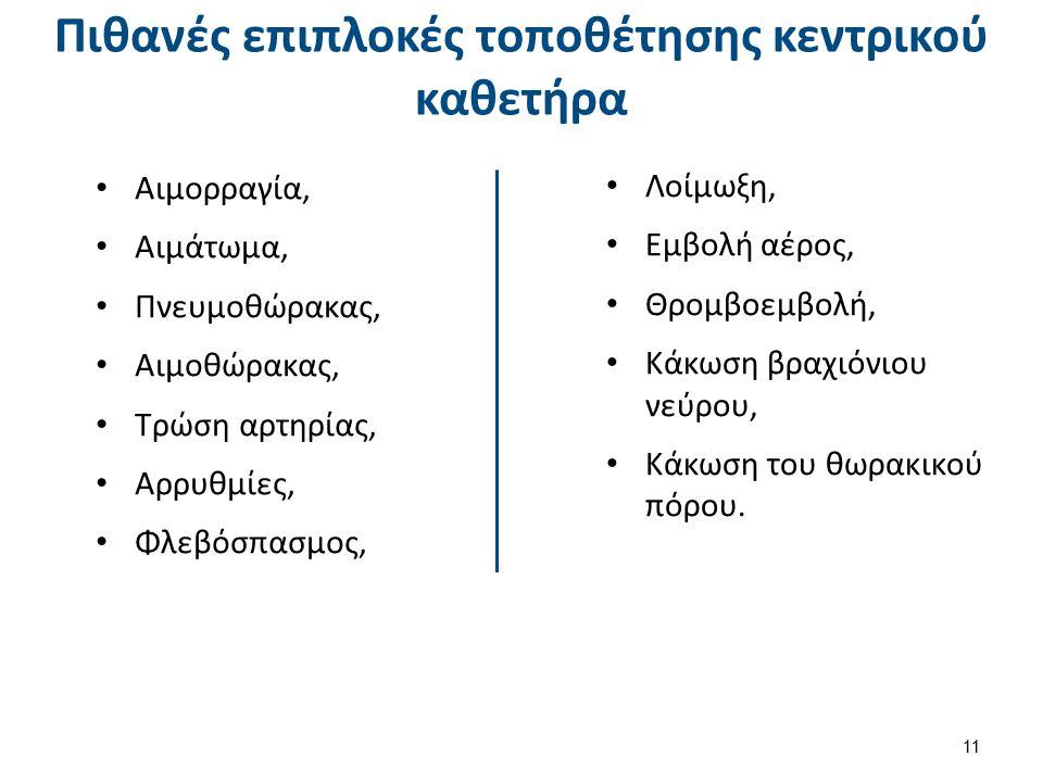 Πιθανές επιπλοκές τοποθέτησης κεντρικού καθετήρα Αιμορραγία, Αιμάτωμα, Πνευμοθώρακας, Αιμοθώρακας, Τρώση αρτηρίας, Αρρυθμίες, Φλεβόσπασμος, 11 Λοίμωξη, Εμβολή αέρος, Θρομβοεμβολή, Κάκωση βραχιόνιου νεύρου, Κάκωση του θωρακικού πόρου.