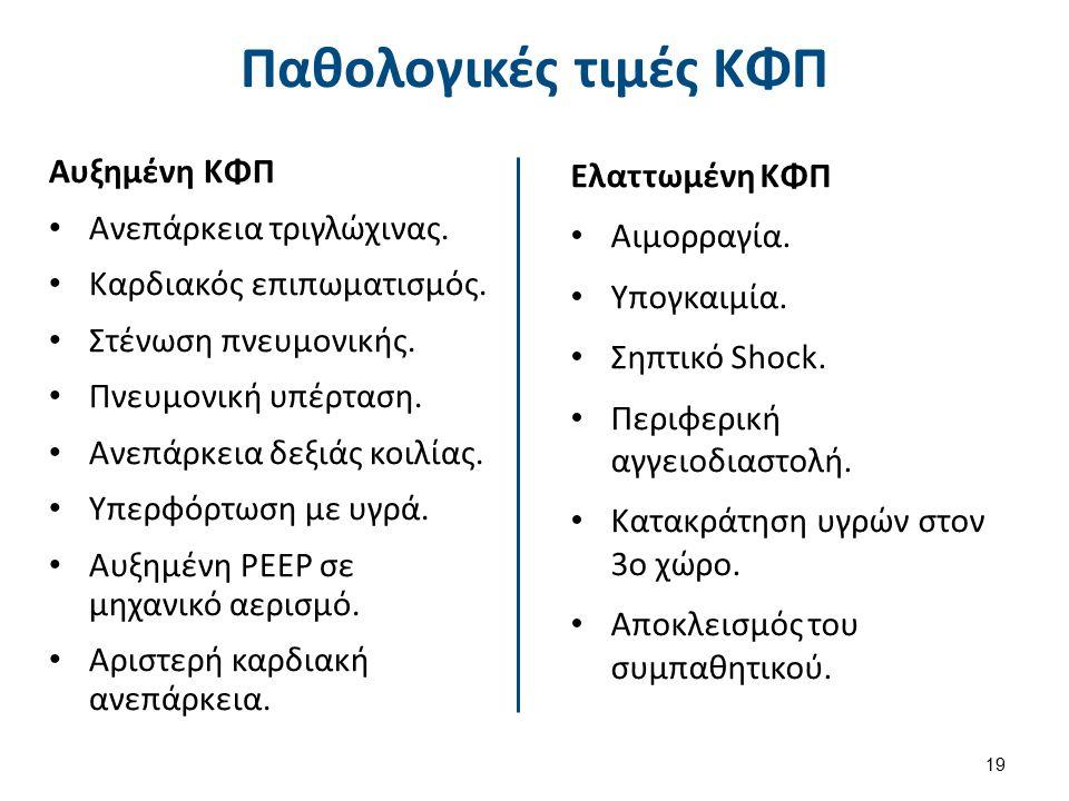 Παθολογικές τιμές ΚΦΠ Αυξημένη ΚΦΠ Ανεπάρκεια τριγλώχινας.