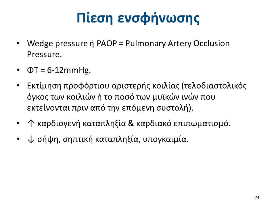 Πίεση ενσφήνωσης Wedge pressure ή PAOP = Pulmonary Artery Occlusion Pressure.