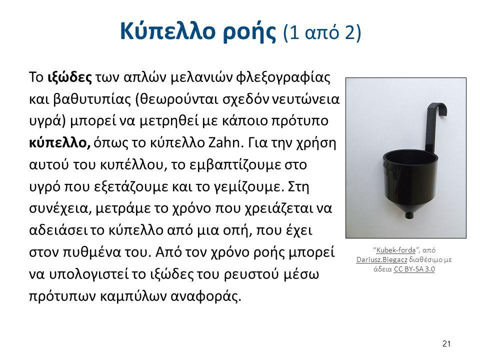 Κύπελλο ροής (1 από 2) Το ιξώδες των απλών μελανιών φλεξογραφίας και βαθυτυπίας (θεωρούνται σχεδόν νευτώνεια υγρά) μπορεί να μετρηθεί με κάποιο πρότυπ