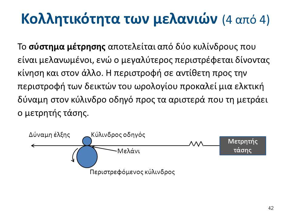 Κολλητικότητα των μελανιών (4 από 4) Το σύστημα μέτρησης αποτελείται από δύο κυλίνδρους που είναι μελανωμένοι, ενώ ο μεγαλύτερος περιστρέφεται δίνοντα