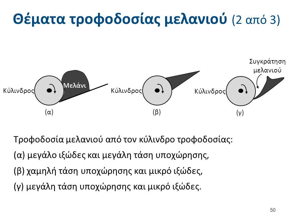 Θέματα τροφοδοσίας μελανιού (2 από 3) Τροφοδοσία μελανιού από τον κύλινδρο τροφοδοσίας: (α) μεγάλο ιξώδες και μεγάλη τάση υποχώρησης, (β) χαμηλή τάση