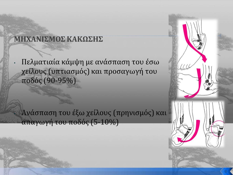 Δοκιμασία Cotton Θέση : Θέση : το γόνατο σε κάμψη και το πόδι σε ουδέτερη θέση, σταθερή η κνήμη Εκτέλεση : Εκτέλεση : διαδοχικές πλάγιες κινήσεις (προς τα έσω και προς τα έξω) στο οπίσθιο πόδι Θετική : Θετική : έκλυση πόνου στη συνδέσμωση Υποδηλώνει : Υποδηλώνει : κάκωση της κάτω κνημοπερονιαίας συνδέσμωσης Bassewitz HL, Shapiro MS.