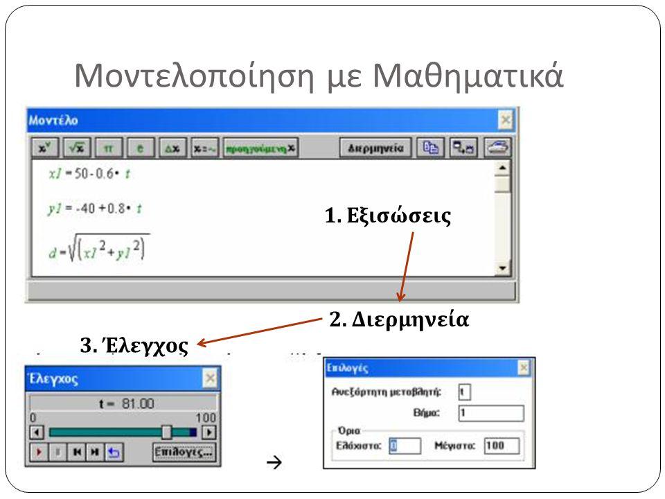Μοντελοποίηση με Μαθηματικά 1. Εξισώσεις 2. Διερμηνεία 3. Έλεγχος