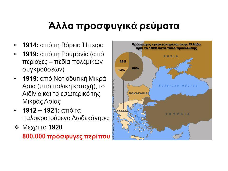 Άλλα προσφυγικά ρεύματα 1914: από τη Βόρειο Ήπειρο 1919: από τη Ρουμανία (από περιοχές – πεδία πολεμικών συγκρούσεων) 1919: από Νοτιοδυτική Μικρά Ασία