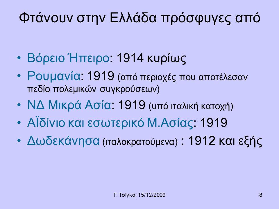 Γ. Τσίγκα, 15/12/20098 Φτάνουν στην Ελλάδα πρόσφυγες από Βόρειο Ήπειρο: 1914 κυρίως Ρουμανία: 1919 (από περιοχές που αποτέλεσαν πεδίο πολεμικών συγκρο