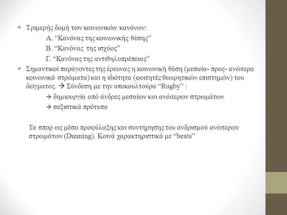 Τριμερής δομή των κοινωνικών κανόνων: Α. Κανόνας της κοινωνικής θέσης Β.