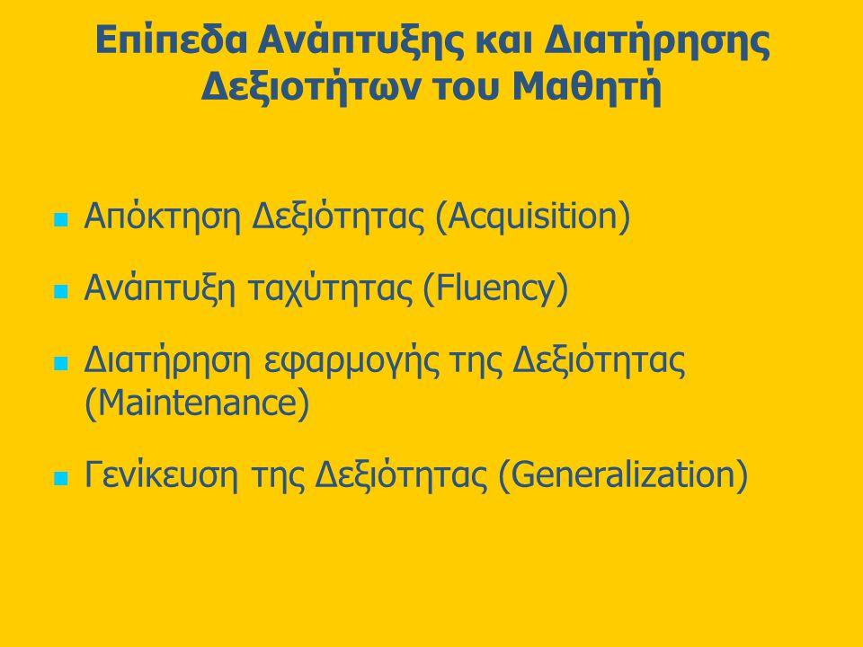 Επίπεδα Ανάπτυξης και Διατήρησης Δεξιοτήτων του Μαθητή Απόκτηση Δεξιότητας (Acquisition) Ανάπτυξη ταχύτητας (Fluency) Διατήρηση εφαρμογής της Δεξιότητας (Maintenance) Γενίκευση της Δεξιότητας (Generalization)
