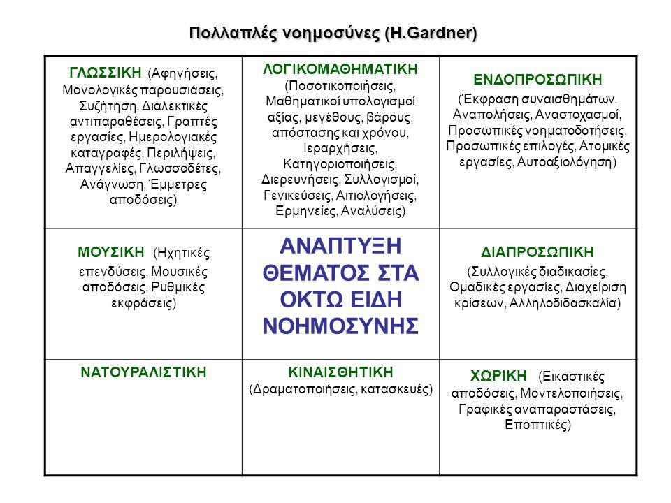 Πολλαπλές νοημοσύνες (H.Gardner) ΓΛΩΣΣΙΚΗ (Αφηγήσεις, Μονολογικές παρουσιάσεις, Συζήτηση, Διαλεκτικές αντιπαραθέσεις, Γραπτές εργασίες, Ημερολογιακές
