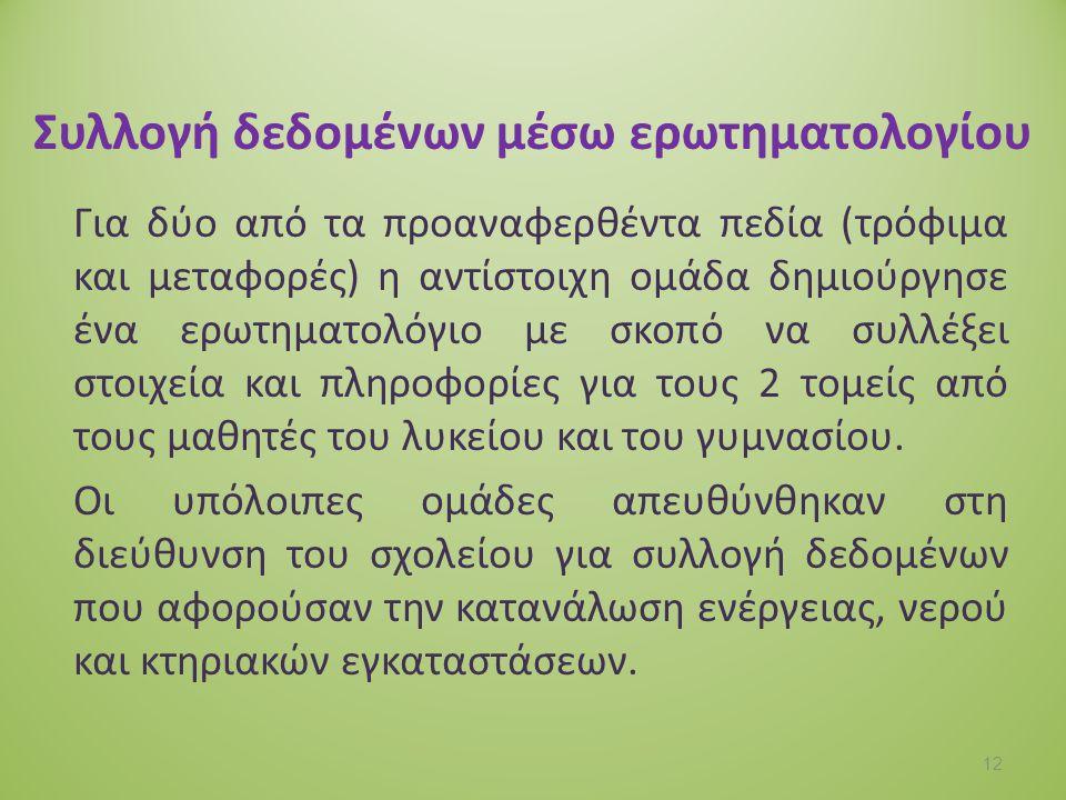 ΤΟ ΕΡΩΤΗΜΑΤΟΛΟΓΙΟ ΤΡΟΦΙΜΑ ΜΕΤΑΚΙΝΗΣΕΙΣ 13