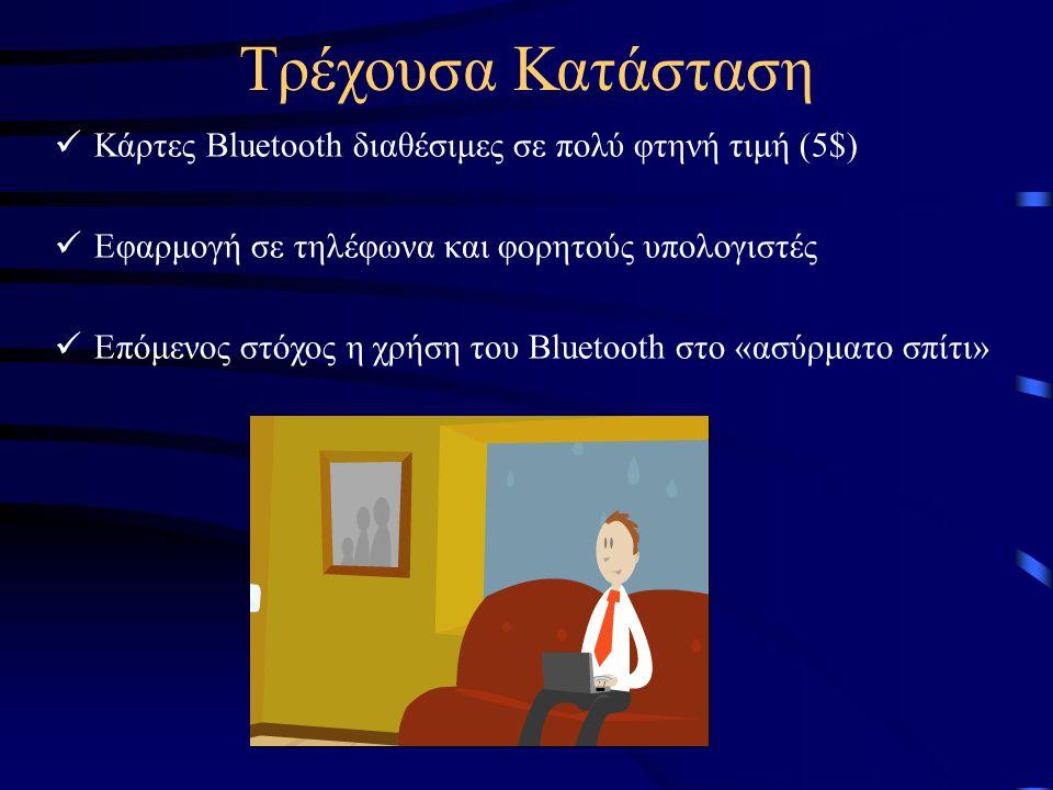 Τρέχουσα Κατάσταση Κάρτες Bluetooth διαθέσιμες σε πολύ φτηνή τιμή (5$) Εφαρμογή σε τηλέφωνα και φορητούς υπολογιστές Επόμενος στόχος η χρήση του Bluetooth στο «ασύρματο σπίτι»