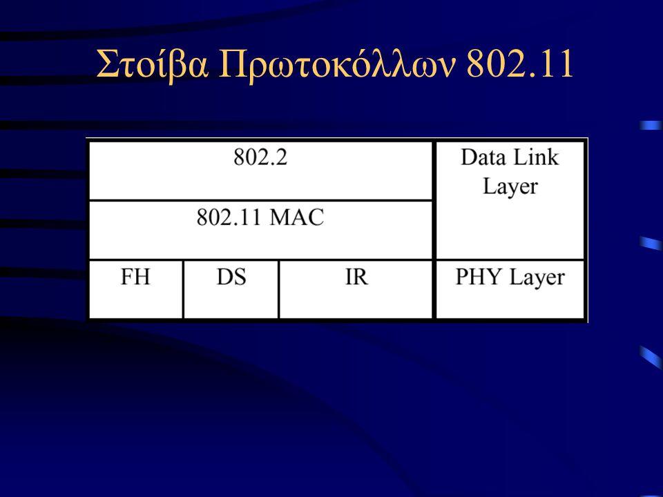 Στοίβα Πρωτοκόλλων 802.11