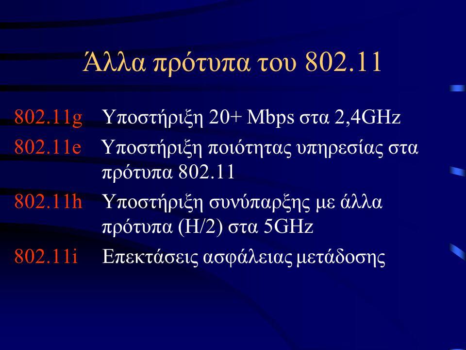 Άλλα πρότυπα του 802.11 802.11g Yποστήριξη 20+ Mbps στα 2,4GHz 802.11e Yποστήριξη ποιότητας υπηρεσίας στα πρότυπα 802.11 802.11h Υποστήριξη συνύπαρξης με άλλα πρότυπα (H/2) στα 5GHz 802.11i Επεκτάσεις ασφάλειας μετάδοσης