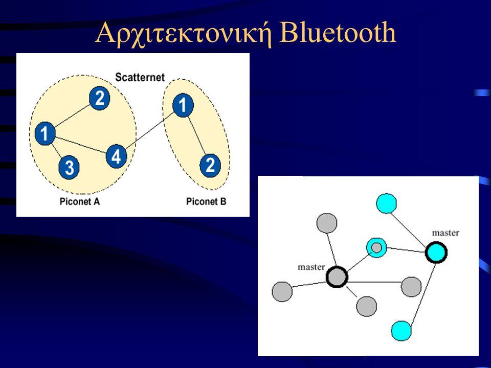 Αρχιτεκτονική Bluetooth