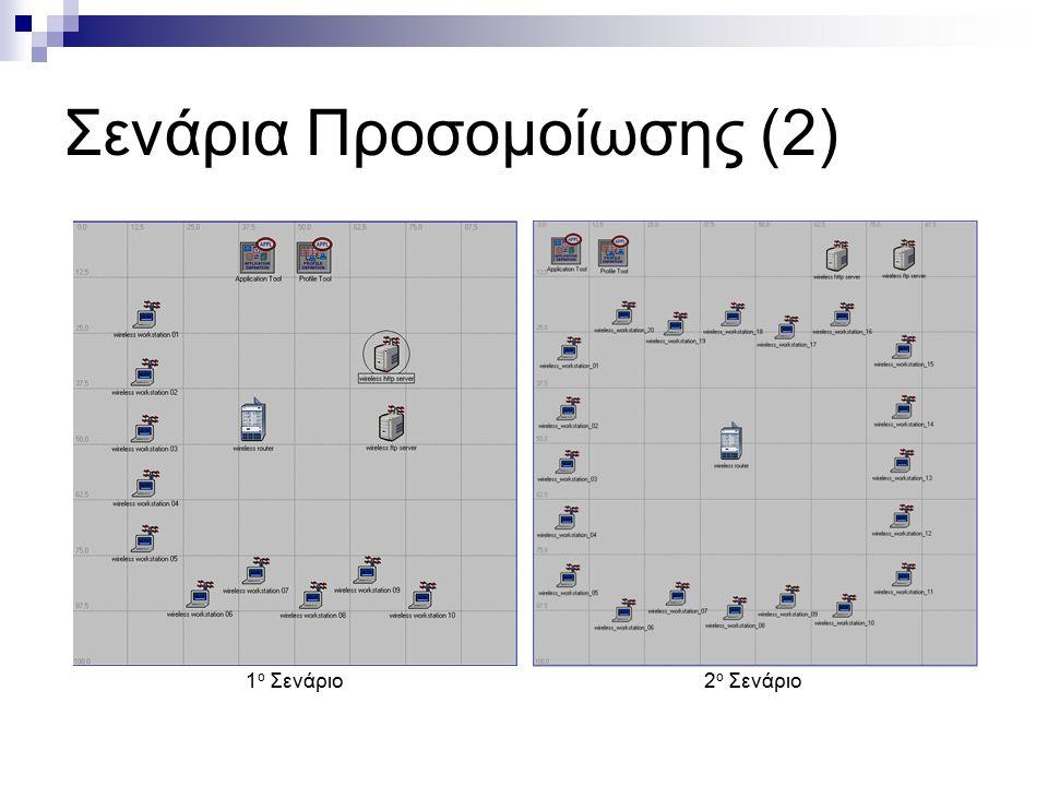 Σενάρια Προσομοίωσης (2) 1 ο Σενάριο2 ο Σενάριο