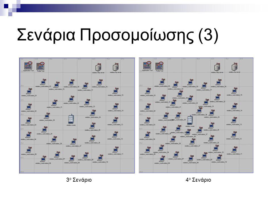 Σενάρια Προσομοίωσης (3) 3 ο Σενάριο4 ο Σενάριο