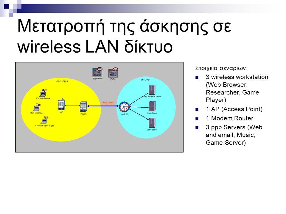 Μετατροπή της άσκησης σε wireless LAN δίκτυο Στοιχεία σεναρίων: 3 wireless workstation (Web Browser, Researcher, Game Player) 1 AP (Access Point) 1 Modem Router 3 ppp Servers (Web and email, Music, Game Server)