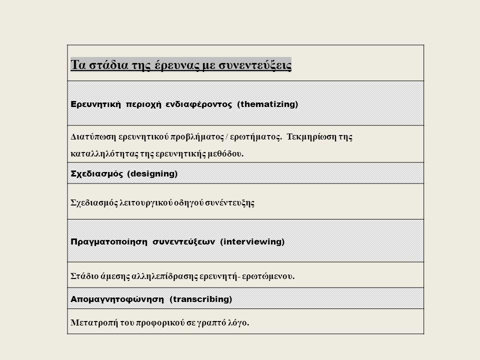 Ανάλυση (analyzing) Απόδοση νοήματος στα εμπειρικά ποιοτικά δεδομένα (ομαδοποίηση, κατηγοριοποίηση, θεωρητικοποίηση, κ.α) Έλεγχος (verifying) Εξασφάλιση αξιοπιστίας Δημοσιοποίηση (reporting) Ευρύτερη γνωστοποίηση της έρευνας.