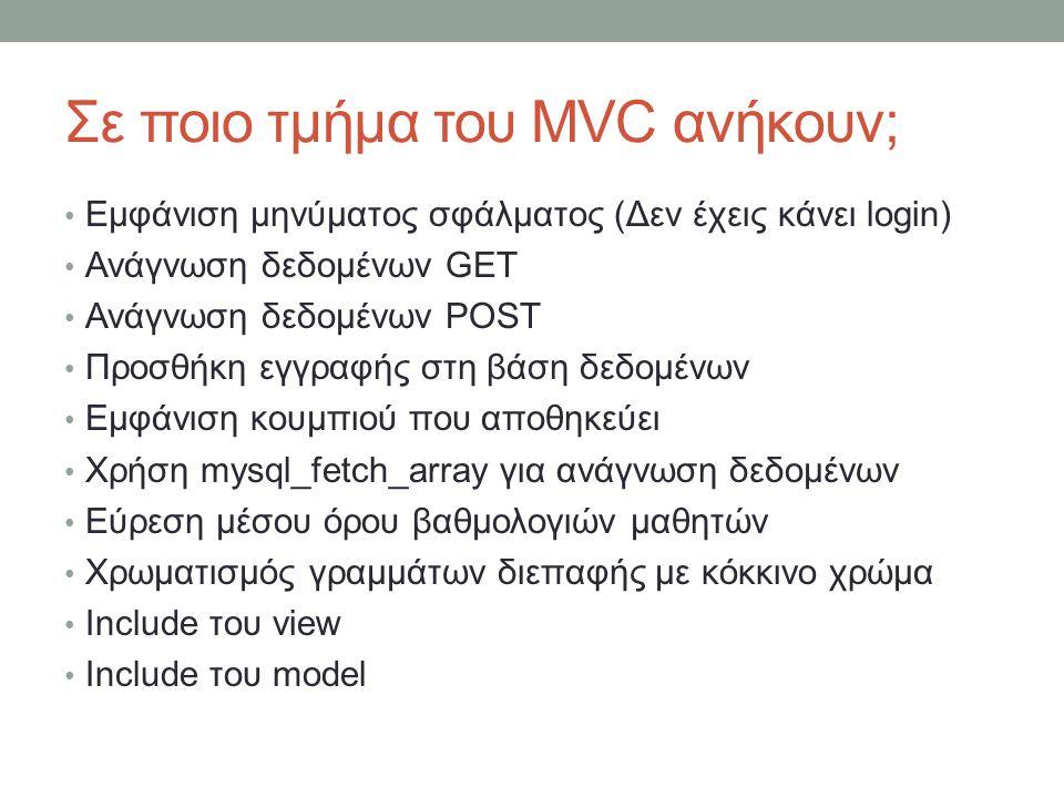 Σε ποιο τμήμα του MVC ανήκουν; Εμφάνιση μηνύματος σφάλματος (Δεν έχεις κάνει login) Ανάγνωση δεδομένων GET Ανάγνωση δεδομένων POST Προσθήκη εγγραφής στη βάση δεδομένων Εμφάνιση κουμπιού που αποθηκεύει Χρήση mysql_fetch_array για ανάγνωση δεδομένων Εύρεση μέσου όρου βαθμολογιών μαθητών Χρωματισμός γραμμάτων διεπαφής με κόκκινο χρώμα Include του view Include του model