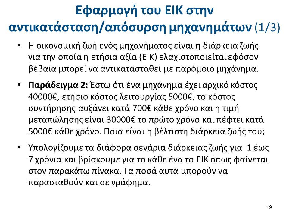 Εφαρμογή του ΕΙΚ στην αντικατάσταση/απόσυρση μηχανημάτων (1/3) Η οικονομική ζωή ενός μηχανήματος είναι η διάρκεια ζωής για την οποία η ετήσια αξία (ΕΙ