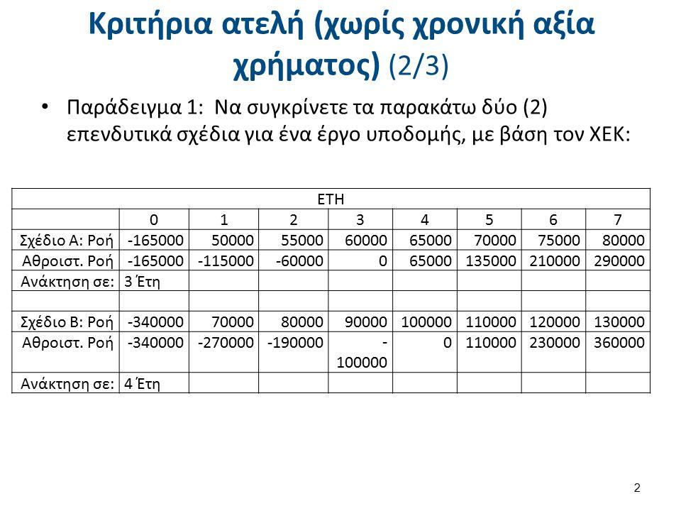 Κριτήρια ατελή (χωρίς χρονική αξία χρήματος) (2/3) Παράδειγμα 1: Να συγκρίνετε τα παρακάτω δύο (2) επενδυτικά σχέδια για ένα έργο υποδομής, με βάση τον ΧΕΚ: 2 ΕΤΗ 01234567 Σχέδιο Α: Ροή-16500050000550006000065000700007500080000 Αθροιστ.