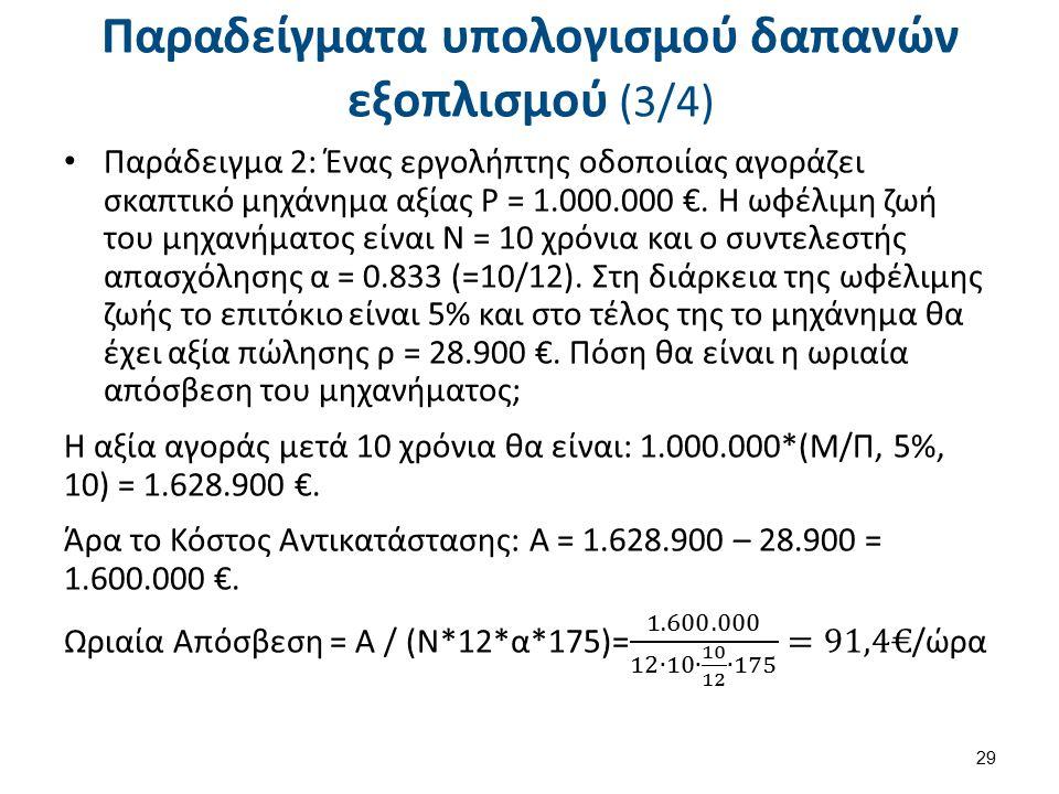 Παραδείγματα υπολογισμού δαπανών εξοπλισμού (3/4) 29