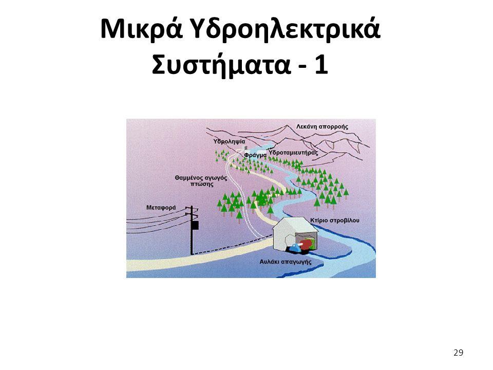 29 Μικρά Υδροηλεκτρικά Συστήματα - 1