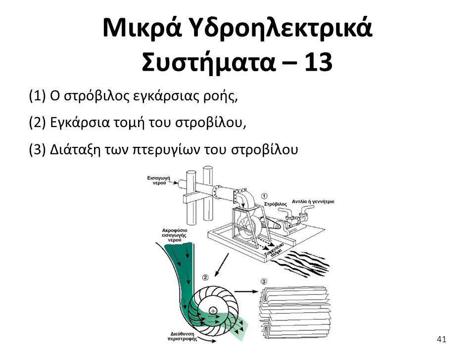 (1) Ο στρόβιλος εγκάρσιας ροής, (2) Εγκάρσια τομή του στροβίλου, (3) Διάταξη των πτερυγίων του στροβίλου 41 Μικρά Υδροηλεκτρικά Συστήματα – 13