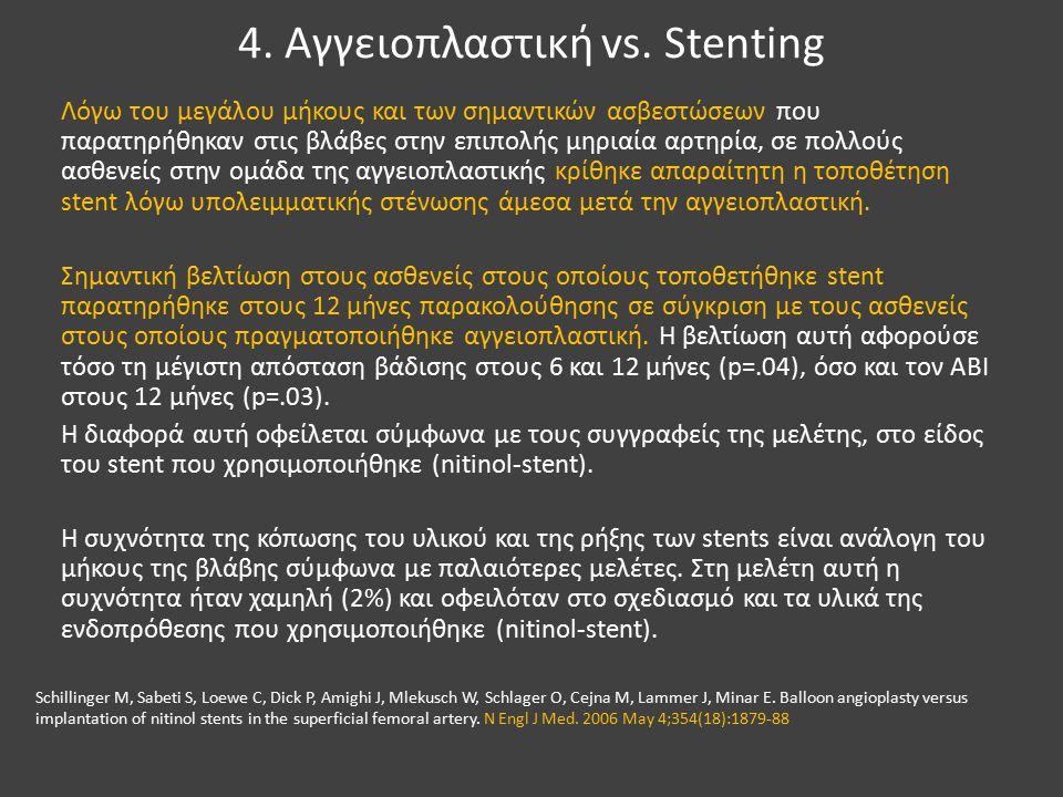 4. Αγγειοπλαστική vs.