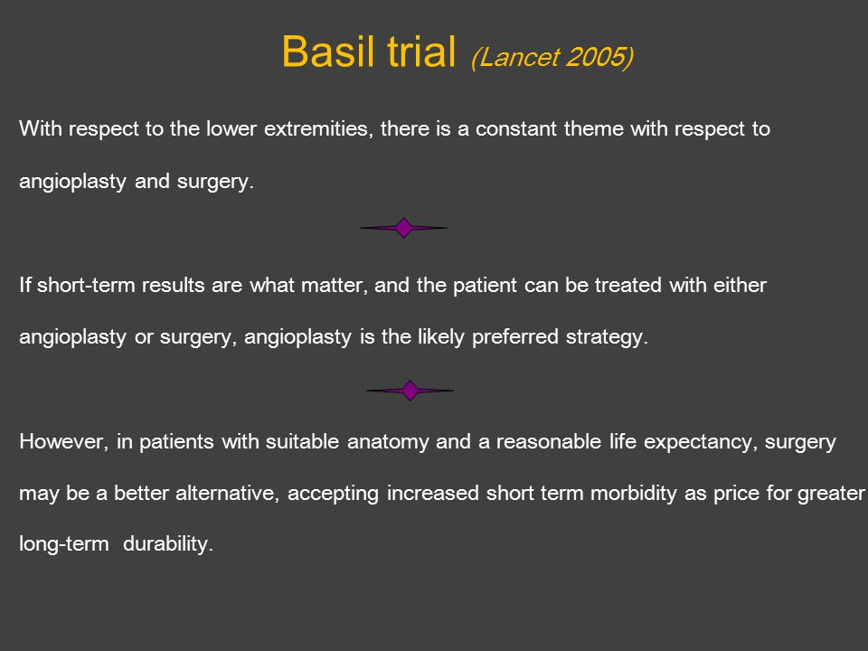Basil trial (Lancet 2005) With respect to the lower extremities, there is a constant theme with respect to angioplasty and surgery.