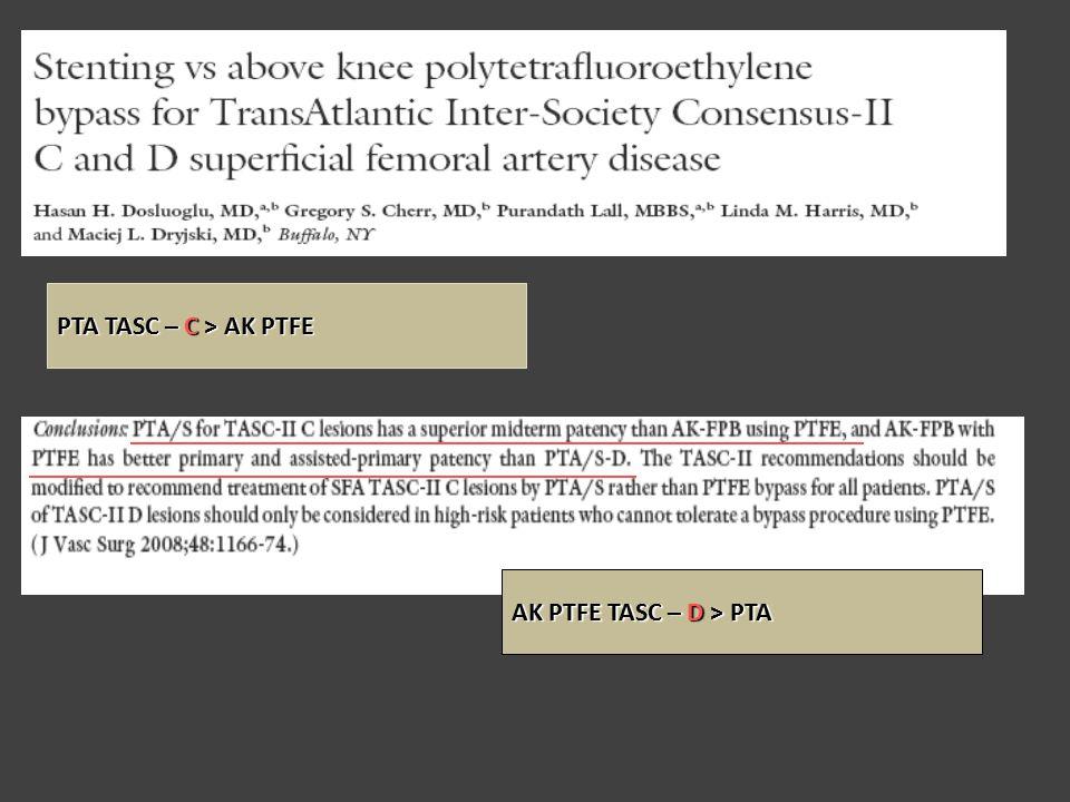 PTA TASC – C> AK PTFE PTA TASC – C > AK PTFE AK PTFE TASC – D> PTA AK PTFE TASC – D > PTA